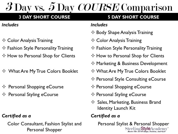 3 & 5 Day Stylist Course Comparison | Sterling Style Academy